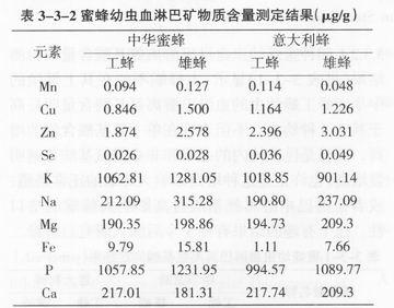 中国狄斯瓦螨(Varroadestructor大蜂螨)研究进展
